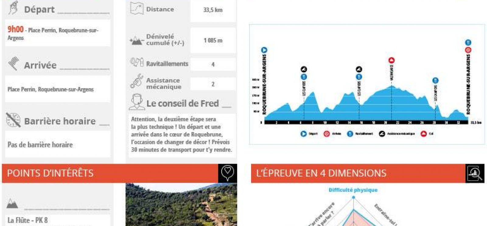 Roc d'Azur- Roc Trophy2